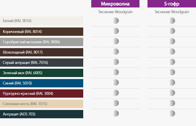 10 стандартных цветов RAL